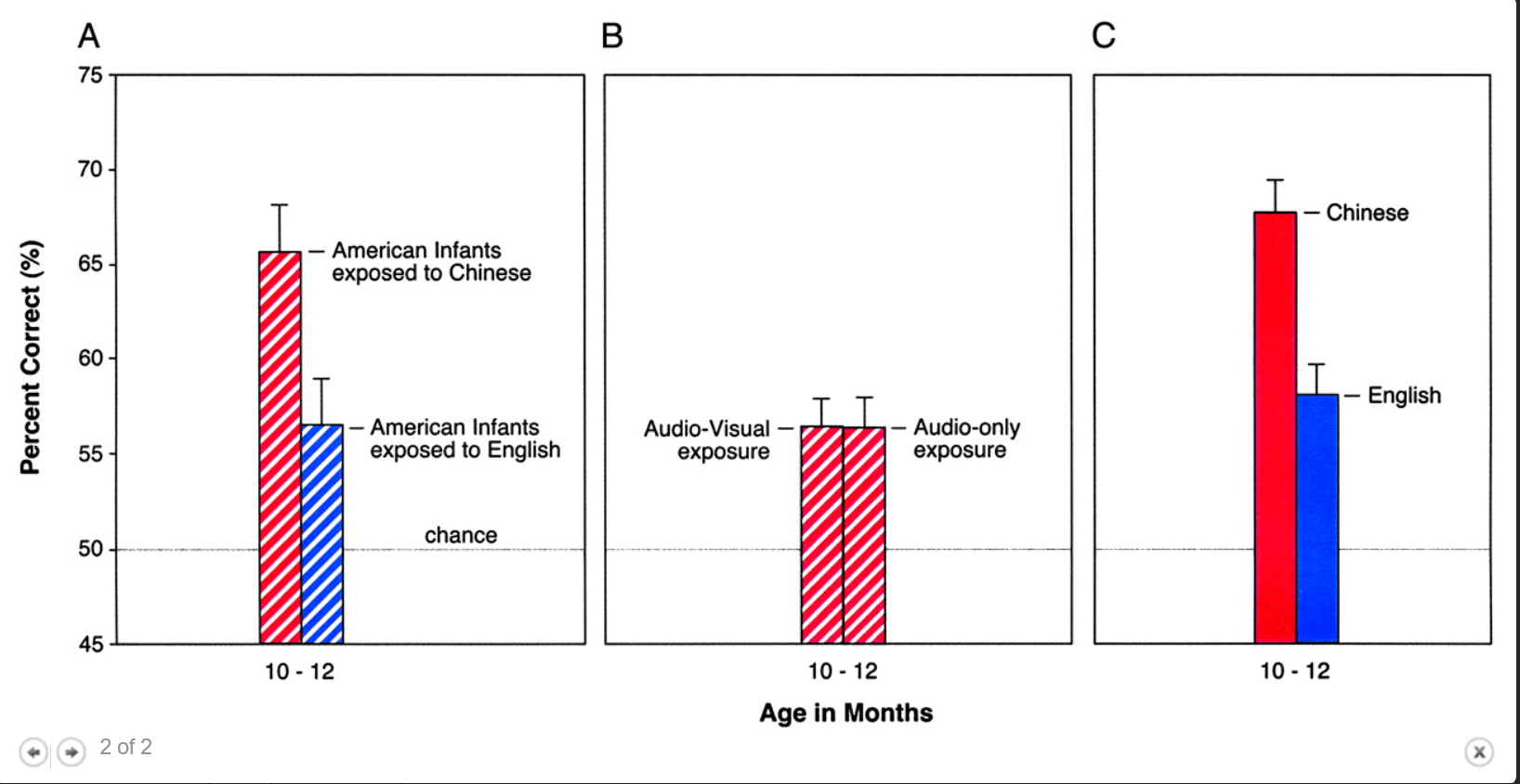 Language-learning-while-exposed-to-second-language-during-first-year-of-life