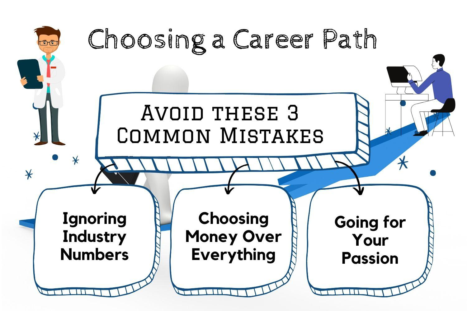 Choosing a Career Path